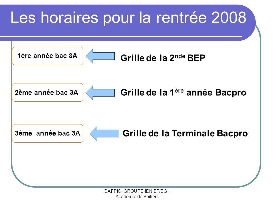 DAFPIC- GROUPE IEN ET/EG - Académie de Poitiers Les horaires pour la rentrée 2008 1ère année bac 3A 2ème année bac 3A 3ème année bac 3A Grille de la 2