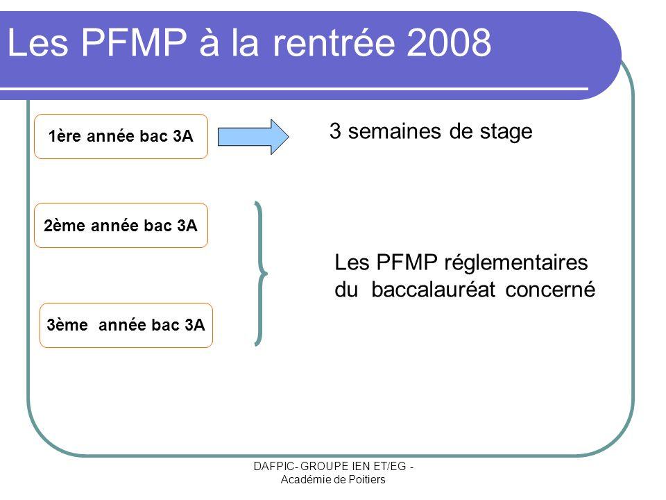 DAFPIC- GROUPE IEN ET/EG - Académie de Poitiers Les PFMP à la rentrée 2008 1ère année bac 3A 2ème année bac 3A 3ème année bac 3A 3 semaines de stage L
