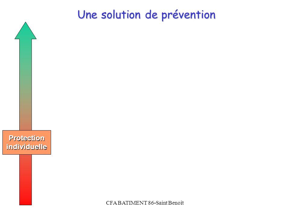 CFA BATIMENT 86-Saint Benoît Une solution de prévention Protectionindividuelle