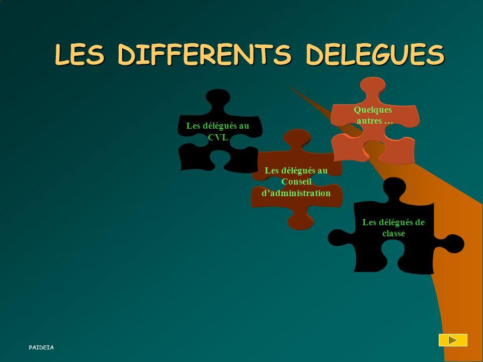 LES DIFFERENTS DELEGUES Les délégués de classe Les délégués au Conseil dadministration Les délégués au CVL Quelques autres … PAIDEIA