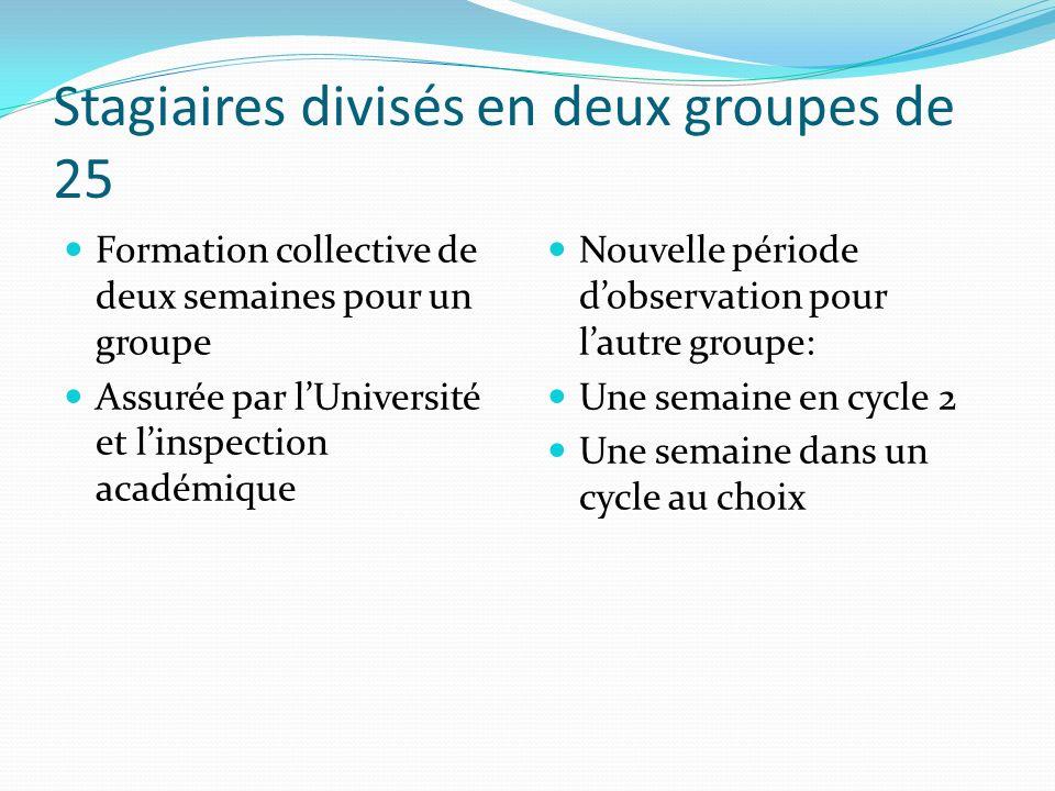Stagiaires divisés en deux groupes de 25 Formation collective de deux semaines pour un groupe Assurée par lUniversité et linspection académique Nouvel