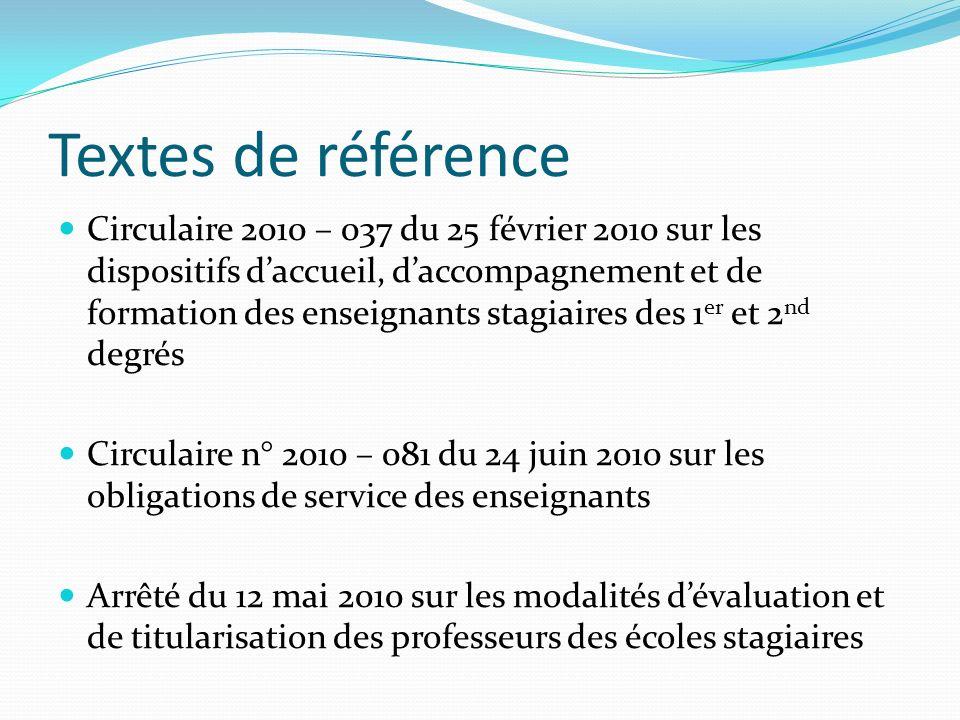 Textes de référence Circulaire 2010 – 037 du 25 février 2010 sur les dispositifs daccueil, daccompagnement et de formation des enseignants stagiaires