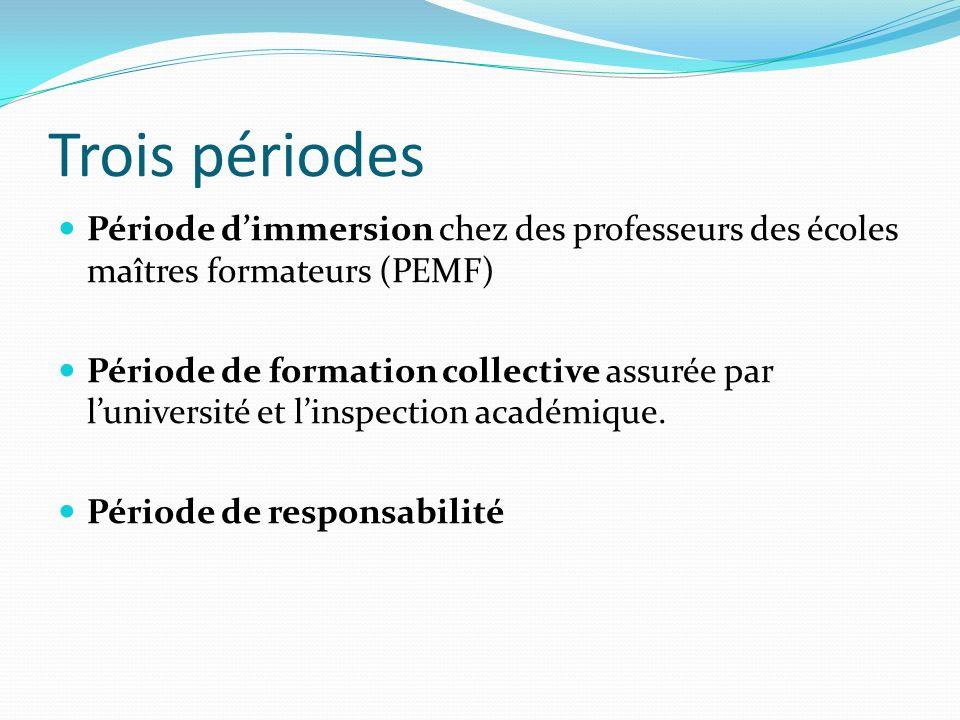 Trois périodes Période dimmersion chez des professeurs des écoles maîtres formateurs (PEMF) Période de formation collective assurée par luniversité et