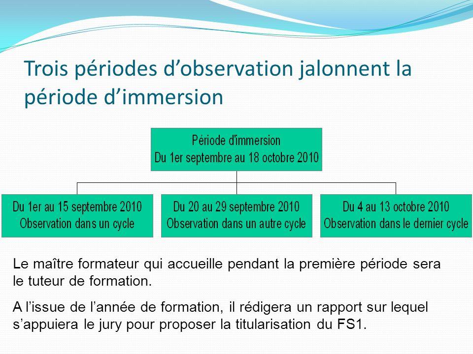 Trois périodes dobservation jalonnent la période dimmersion Le maître formateur qui accueille pendant la première période sera le tuteur de formation.