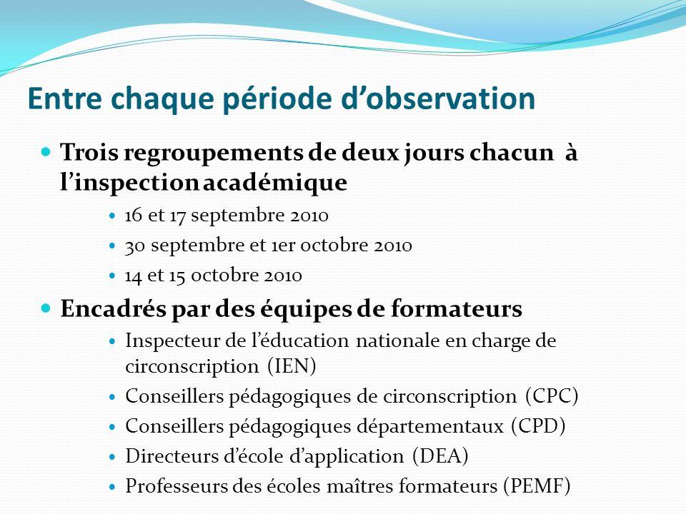 Entre chaque période dobservation Trois regroupements de deux jours chacun à linspection académique 16 et 17 septembre 2010 30 septembre et 1er octobr