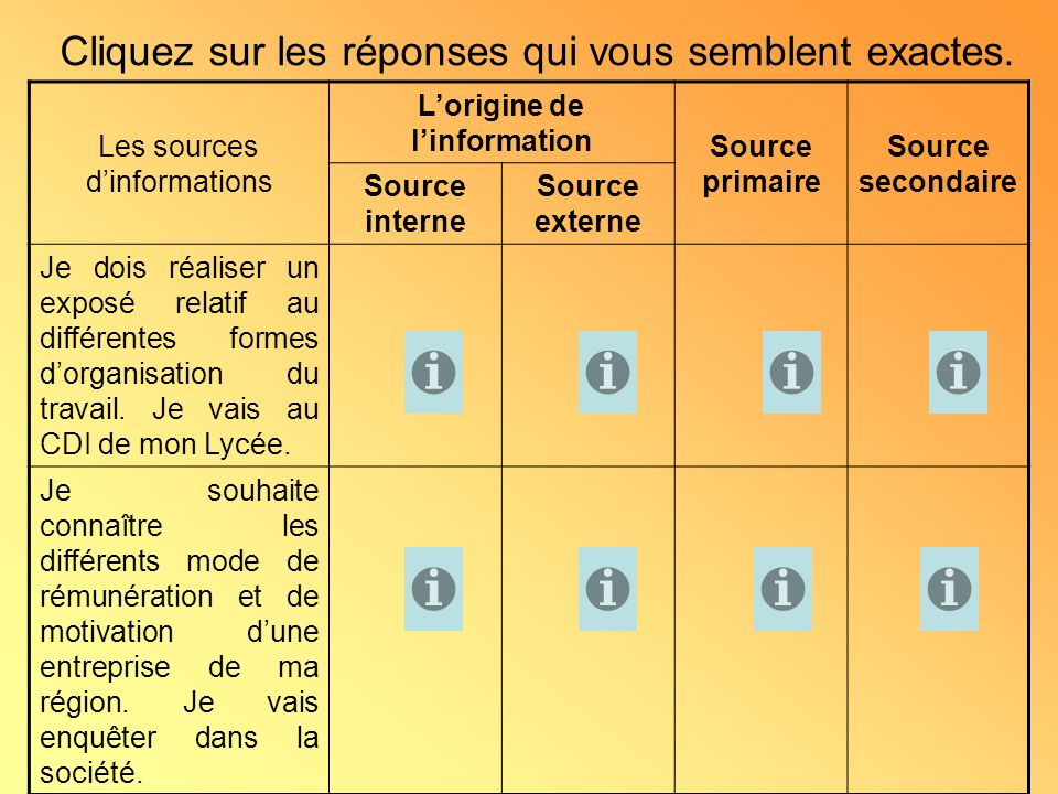 Cliquez sur les réponses qui vous semblent exactes. Les sources dinformations Lorigine de linformation Source primaire Source secondaire Source intern