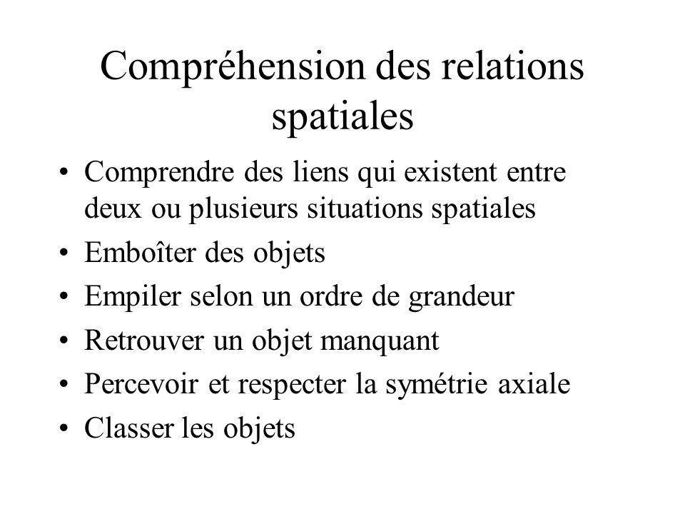 Compréhension des relations spatiales Comprendre des liens qui existent entre deux ou plusieurs situations spatiales Emboîter des objets Empiler selon