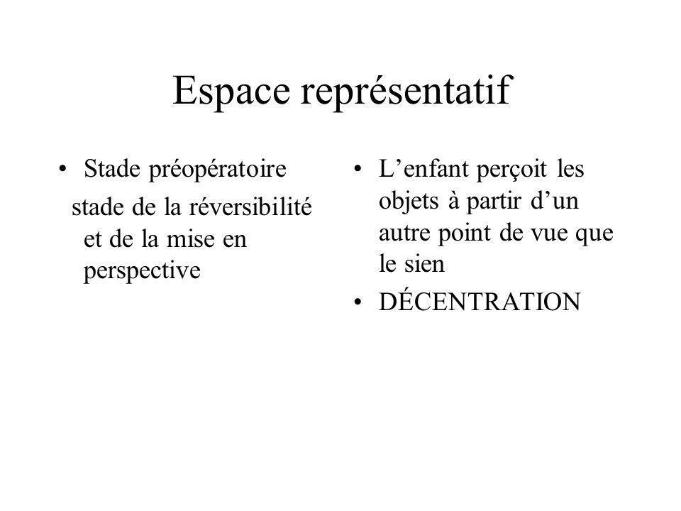Espace représentatif Stade préopératoire stade de la réversibilité et de la mise en perspective Lenfant perçoit les objets à partir dun autre point de