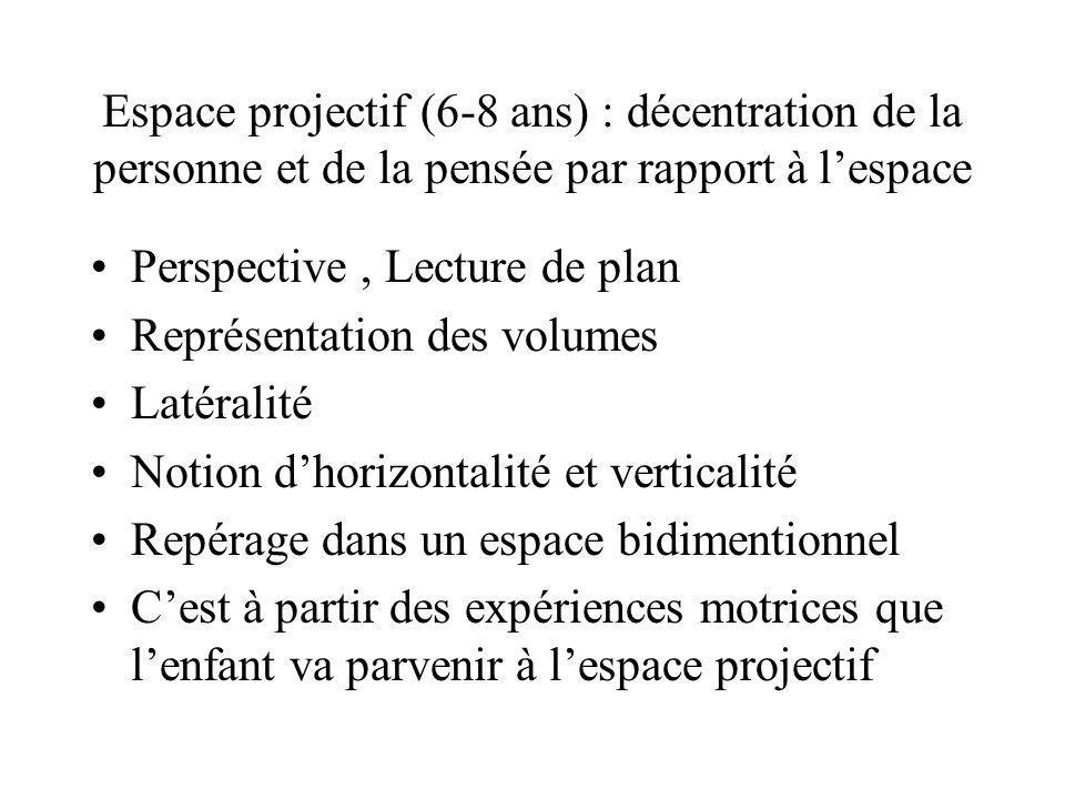 Espace projectif (6-8 ans) : décentration de la personne et de la pensée par rapport à lespace Perspective, Lecture de plan Représentation des volumes