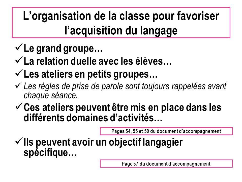Le grand groupe… La relation duelle avec les élèves… Les ateliers en petits groupes… Les règles de prise de parole sont toujours rappelées avant chaqu
