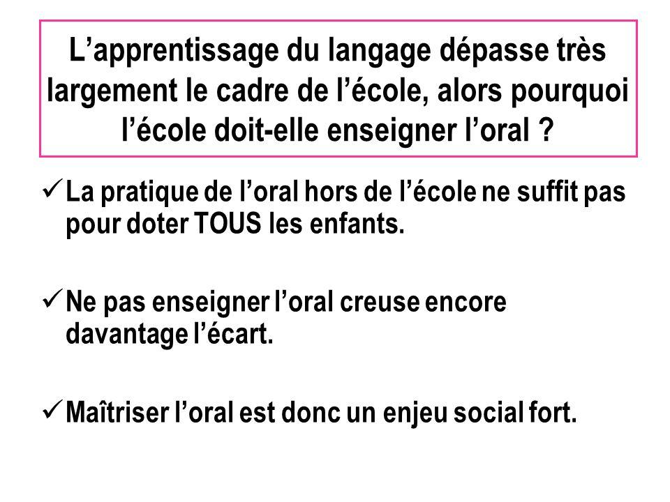 Lapprentissage du langage dépasse très largement le cadre de lécole, alors pourquoi lécole doit-elle enseigner loral ? La pratique de loral hors de lé