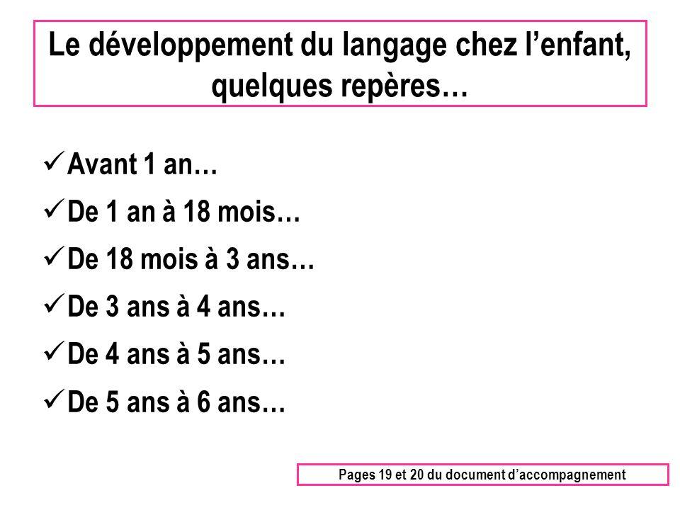 Le développement du langage chez lenfant, quelques repères… Avant 1 an… De 1 an à 18 mois… De 18 mois à 3 ans… De 3 ans à 4 ans… De 4 ans à 5 ans… De 5 ans à 6 ans… Pages 19 et 20 du document daccompagnement