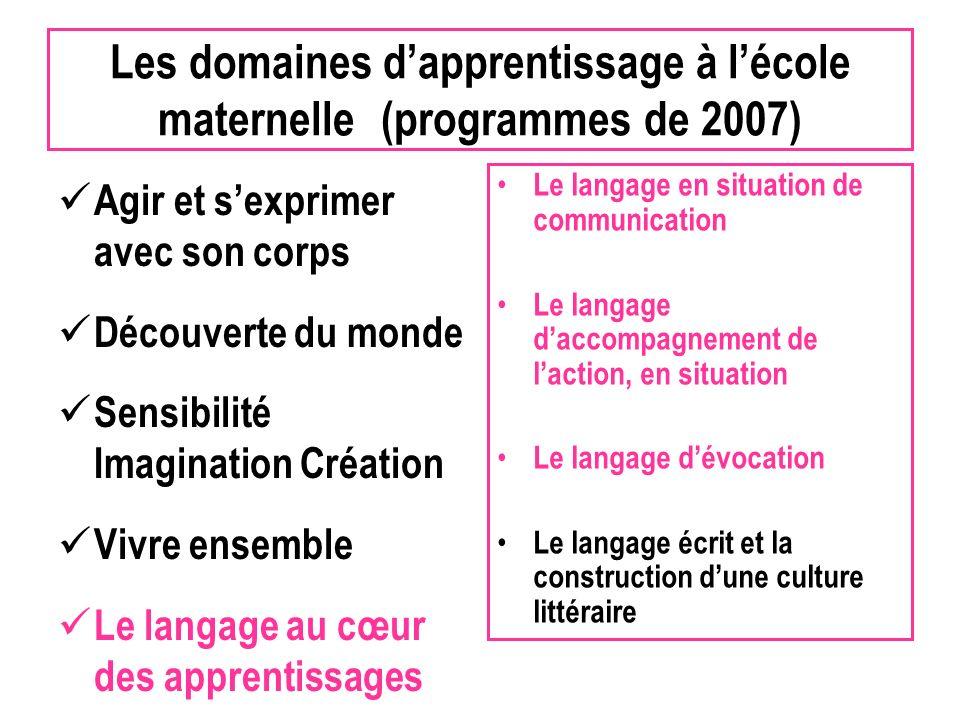 Les domaines dapprentissage à lécole maternelle (programmes de 2007) Agir et sexprimer avec son corps Découverte du monde Sensibilité Imagination Créa