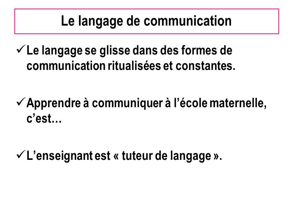 Le langage de communication Le langage se glisse dans des formes de communication ritualisées et constantes. Apprendre à communiquer à lécole maternel