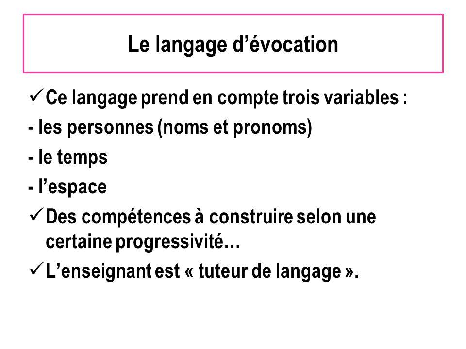 Ce langage prend en compte trois variables : - les personnes (noms et pronoms) - le temps - lespace Des compétences à construire selon une certaine progressivité… Lenseignant est « tuteur de langage ».