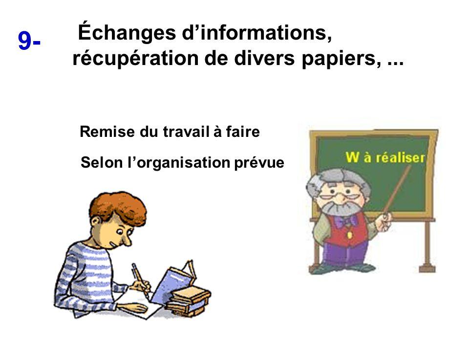 Échanges dinformations, récupération de divers papiers,... 9- Remise du travail à faire Selon lorganisation prévue