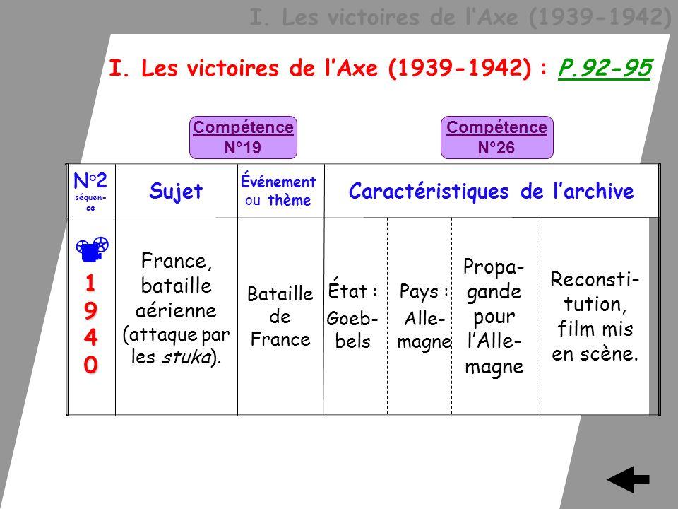 I. Les victoires de lAxe (1939-1942) I. Les victoires de lAxe (1939-1942) : P.92-95 Reconsti- tution, film mis en scène. État : Goeb- bels Bataille de
