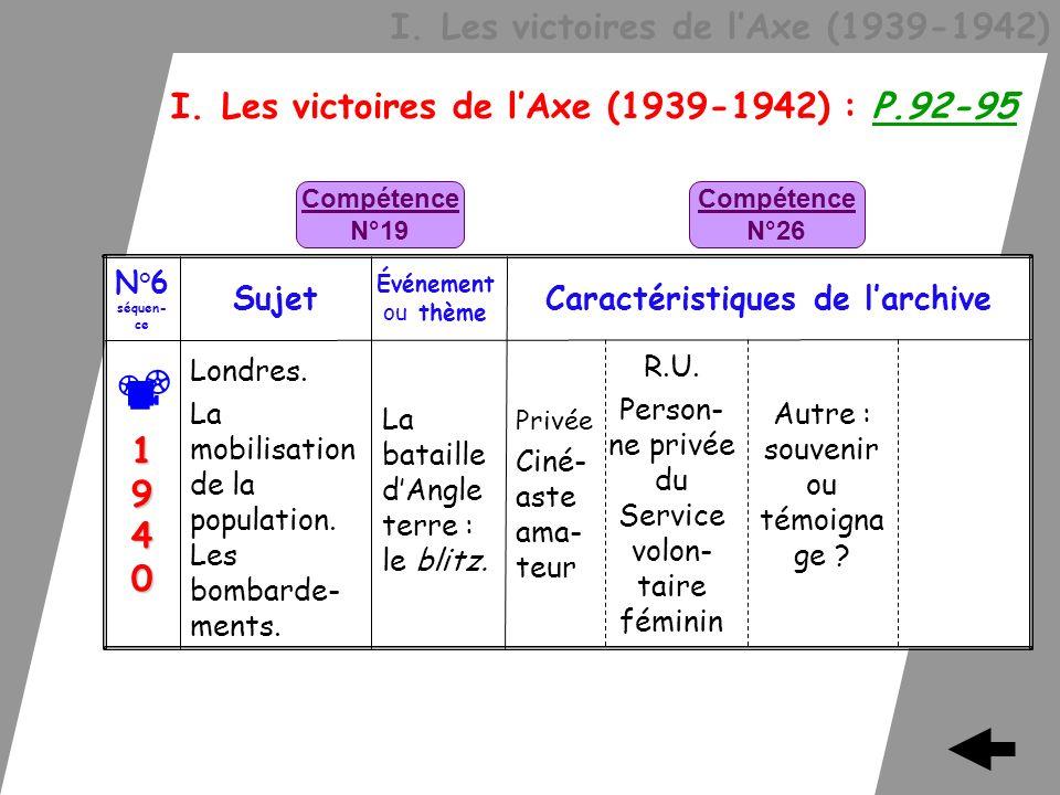 I. Les victoires de lAxe (1939-1942) I. Les victoires de lAxe (1939-1942) : P.92-95 Privée Ciné- aste ama- teur La bataille dAngle terre : le blitz. L