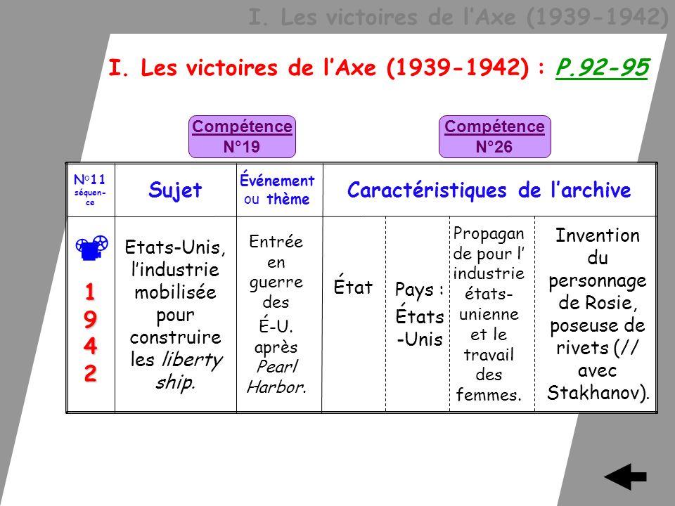 I. Les victoires de lAxe (1939-1942) I. Les victoires de lAxe (1939-1942) : P.92-95 Invention du personnage de Rosie, poseuse de rivets (// avec Stakh