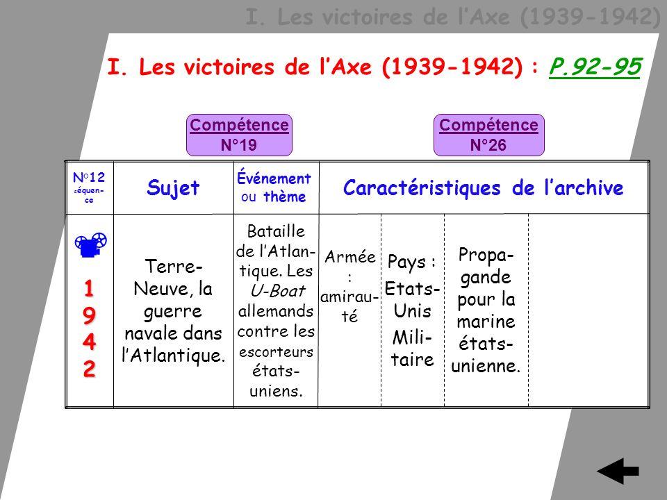 I. Les victoires de lAxe (1939-1942) I. Les victoires de lAxe (1939-1942) : P.92-95 Armée : amirau- té Bataille de lAtlan- tique. Les U-Boat allemands