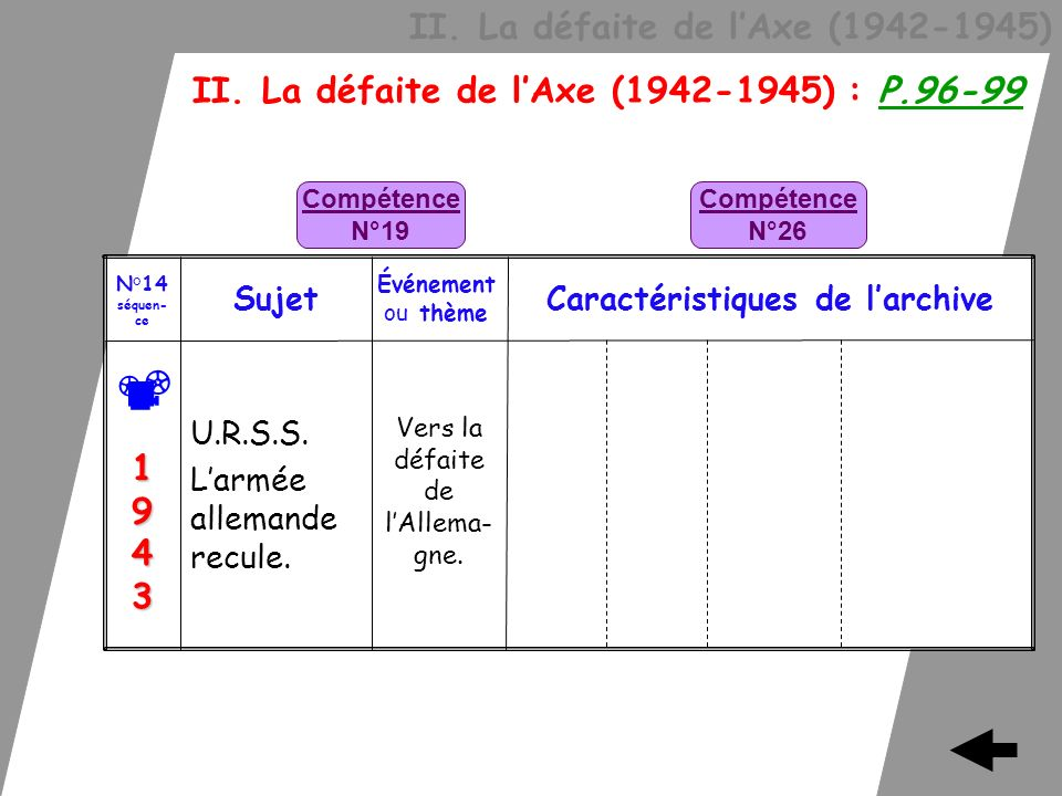 II. La défaite de lAxe (1942-1945) II. La défaite de lAxe (1942-1945) : P.96-99 Vers la défaite de lAllema- gne. U.R.S.S. Larmée allemande recule. 194