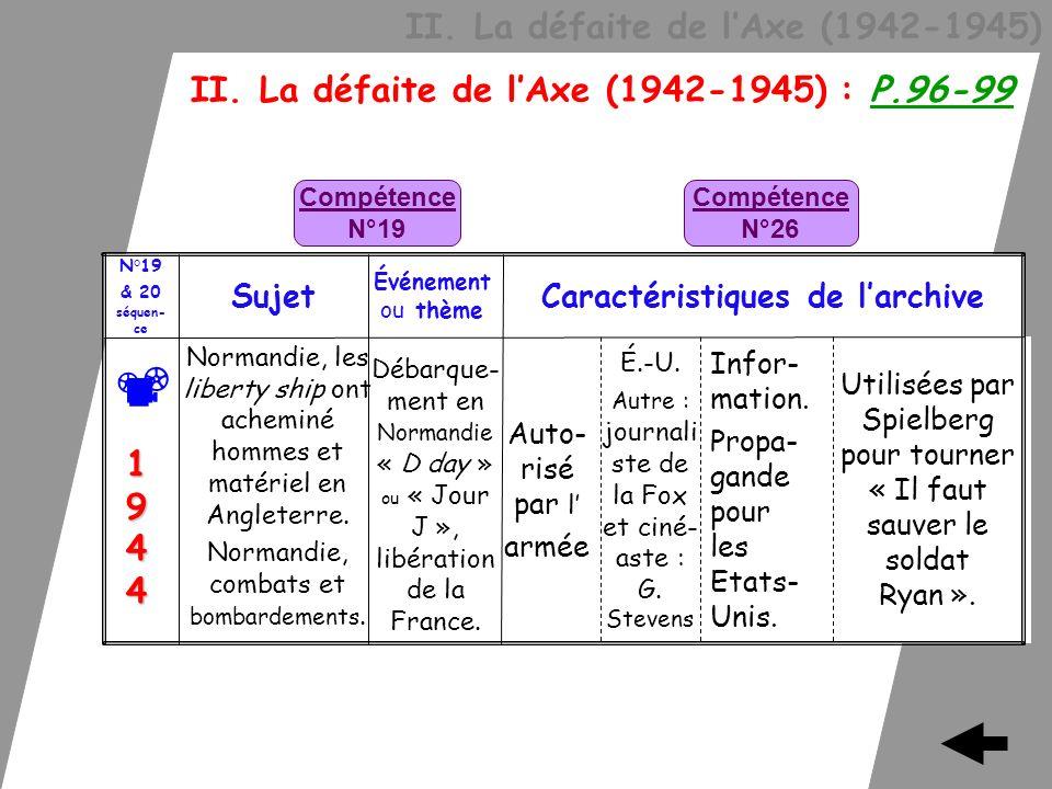 II. La défaite de lAxe (1942-1945) II. La défaite de lAxe (1942-1945) : P.96-99 Utilisées par Spielberg pour tourner « Il faut sauver le soldat Ryan »