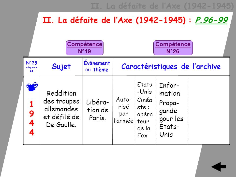 II. La défaite de lAxe (1942-1945) II. La défaite de lAxe (1942-1945) : P.96-99 Auto- risé par larmée Libéra- tion de Paris. Reddition des troupes all