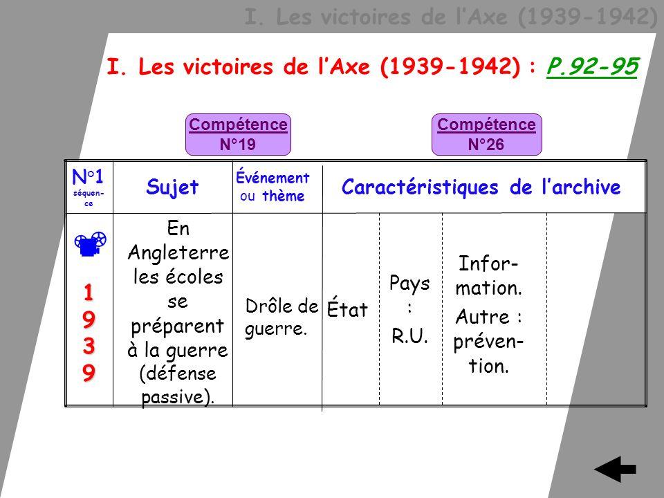 I. Les victoires de lAxe (1939-1942) I. Les victoires de lAxe (1939-1942) : P.92-95 État Drôle de guerre. En Angleterre les écoles se préparent à la g