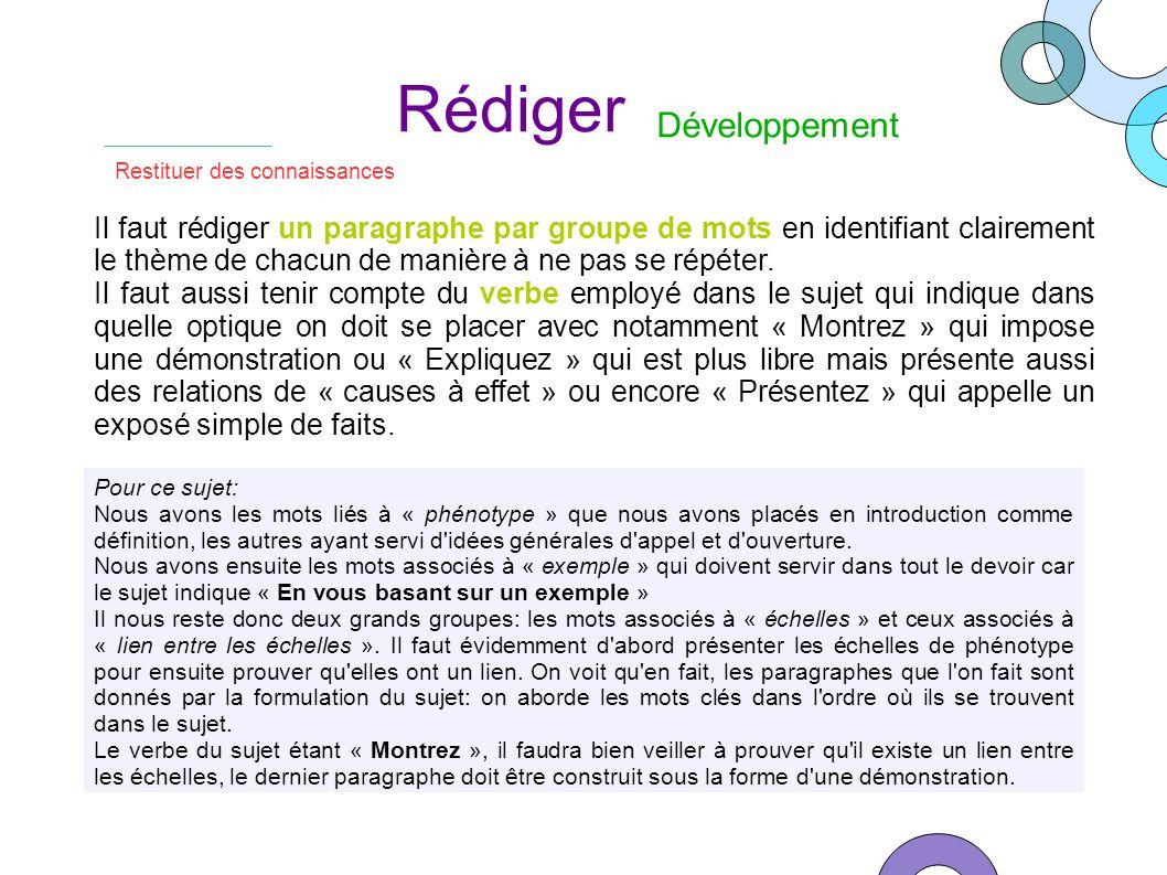 Restituer des connaissances Rédiger Développement Il faut rédiger un paragraphe par groupe de mots en identifiant clairement le thème de chacun de man
