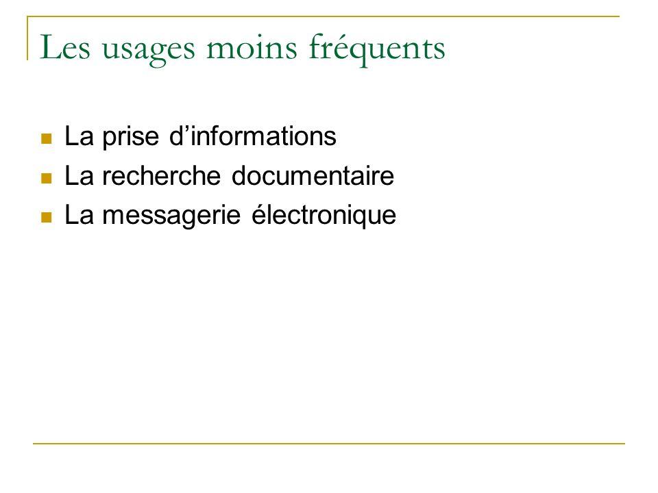 Les usages moins fréquents La prise dinformations La recherche documentaire La messagerie électronique