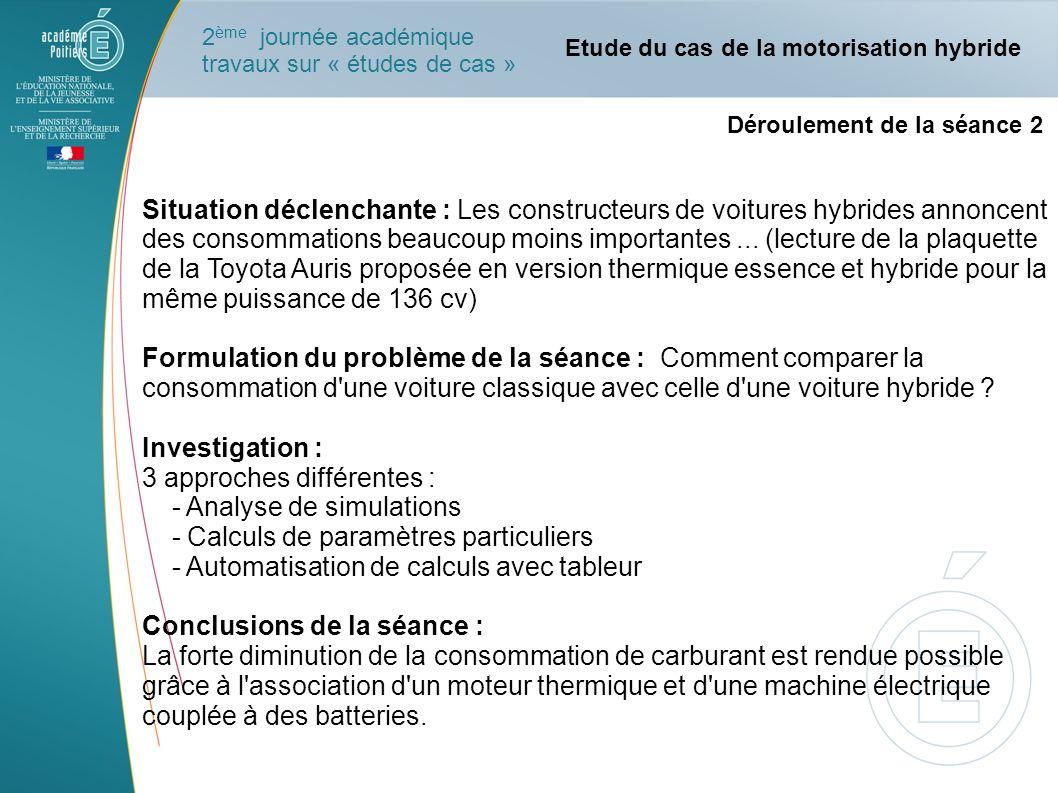 Déroulement de la séance 2 Situation déclenchante : Les constructeurs de voitures hybrides annoncent des consommations beaucoup moins importantes... (