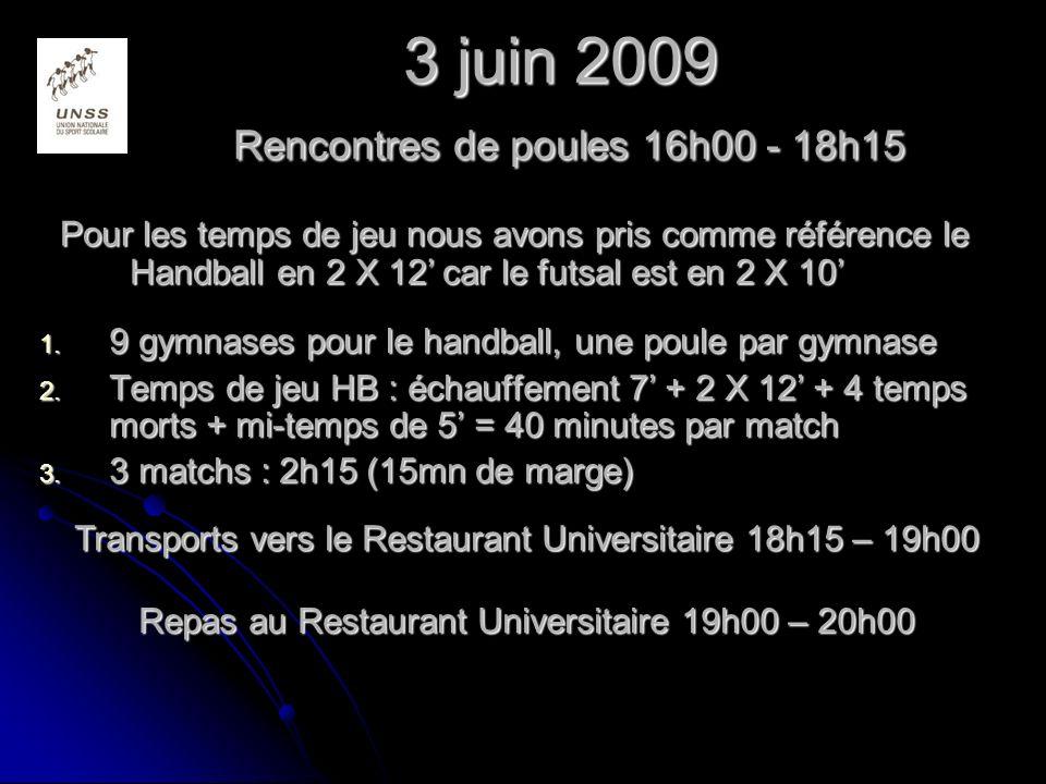 3 juin 2009 Rencontres de poules 16h00 - 18h15 1.9 1.