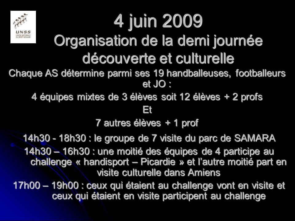 4 juin 2009 Organisation de la demi journée découverte et culturelle Chaque AS détermine parmi ses 19 handballeuses, footballeurs et JO : 4 équipes mixtes de 3 élèves soit 12 élèves + 2 profs Et 7 autres élèves + 1 prof 14h30 - 18h30 : le groupe de 7 visite du parc de SAMARA 14h30 – 16h30 : une moitié des équipes de 4 participe au challenge « handisport – Picardie » et lautre moitié part en visite culturelle dans Amiens 17h00 – 19h00 : ceux qui étaient au challenge vont en visite et ceux qui étaient en visite participent au challenge
