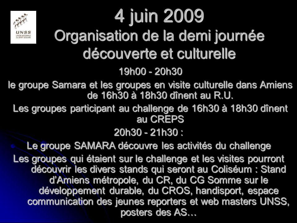 19h00 - 20h30 le groupe Samara et les groupes en visite culturelle dans Amiens de 16h30 à 18h30 dînent au R.U.