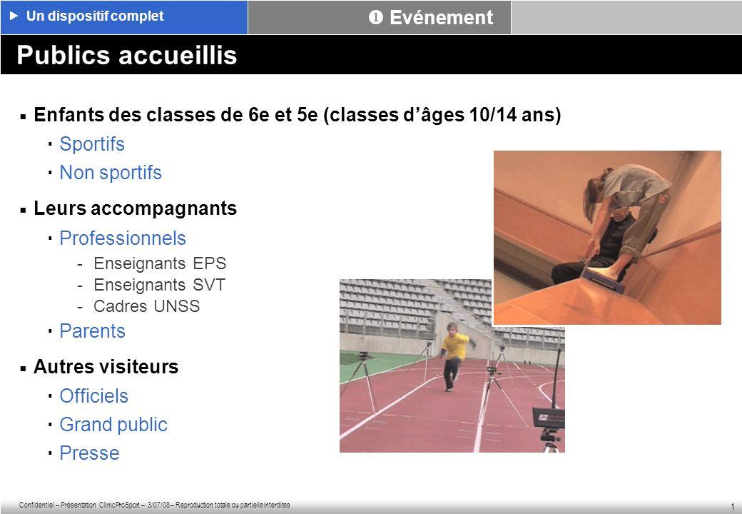 Confidentiel – Présentation ClinicProSport – 3/07/08 – Reproduction totale ou partielle interdites 1 Publics accueillis Enfants des classes de 6e et 5