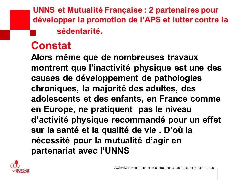 UNNS et Mutualité Française : 2 partenaires pour développer la promotion de lAPS et lutter contre la sédentarité. Constat Alors même que de nombreuses