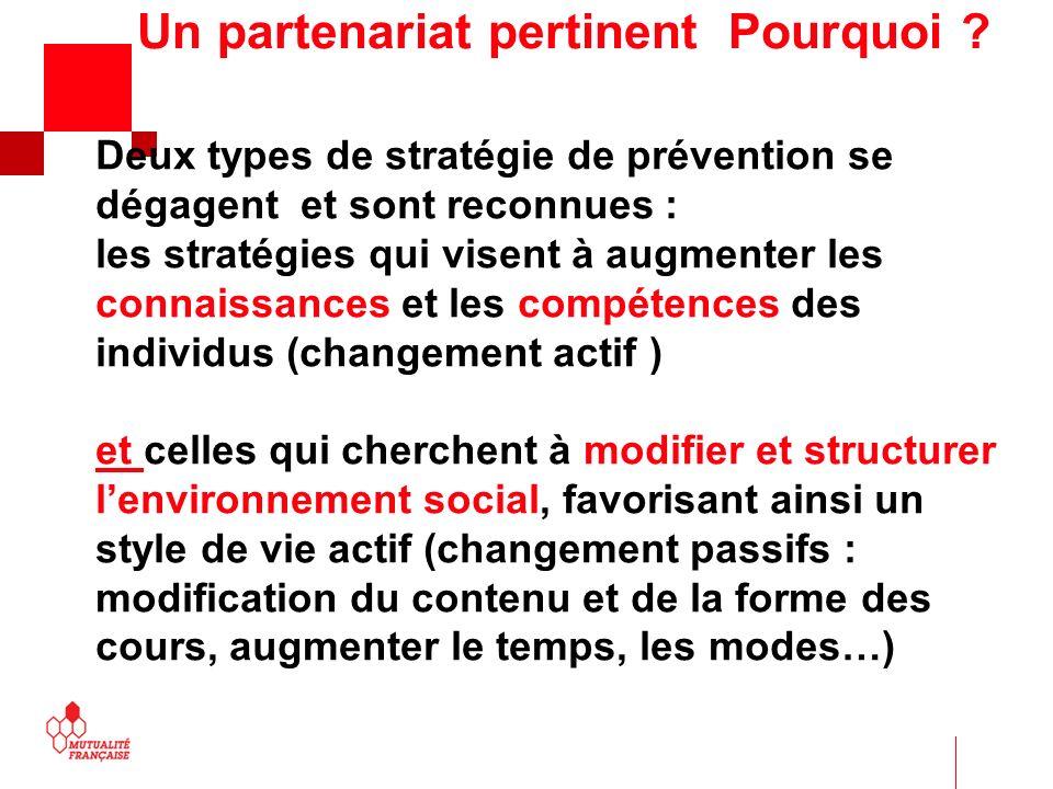Un partenariat pertinent Pourquoi ? Deux types de stratégie de prévention se dégagent et sont reconnues : les stratégies qui visent à augmenter les co