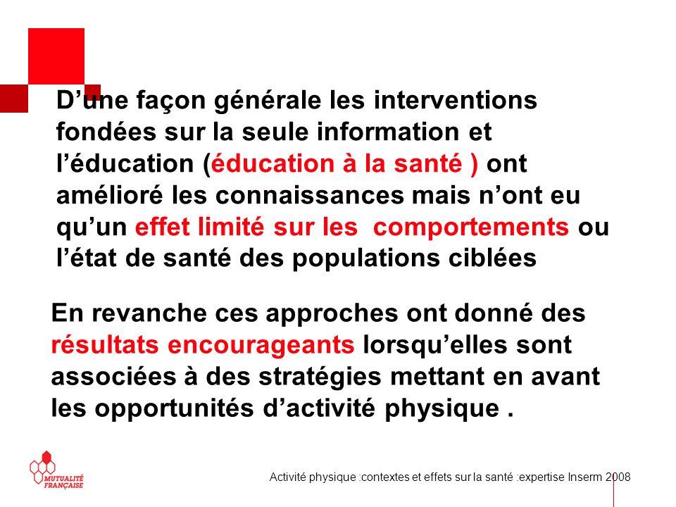 Dune façon générale les interventions fondées sur la seule information et léducation (éducation à la santé ) ont amélioré les connaissances mais nont