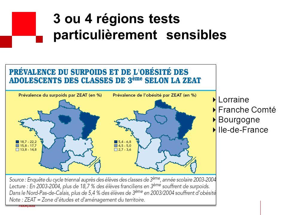 3 ou 4 régions tests particulièrement sensibles Lorraine Franche Comté Bourgogne Ile-de-France