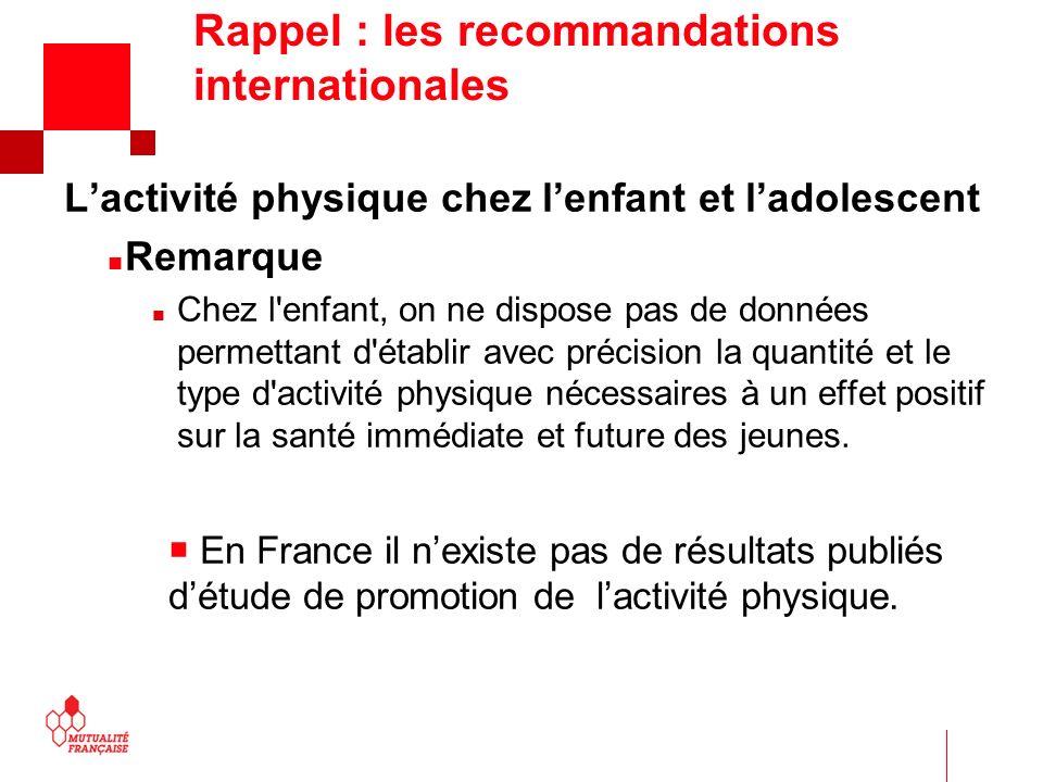 Rappel : les recommandations internationales Lactivité physique chez lenfant et ladolescent n Remarque Chez l'enfant, on ne dispose pas de données per