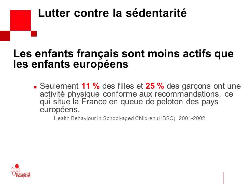 Lutter contre la sédentarité Les enfants français sont moins actifs que les enfants européens Seulement 11 % des filles et 25 % des garçons ont une ac