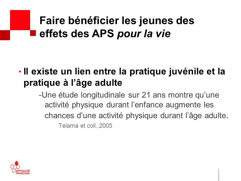 Faire bénéficier les jeunes des effets des APS pour la vie Il existe un lien entre la pratique juvénile et la pratique à lâge adulte -Une étude longit