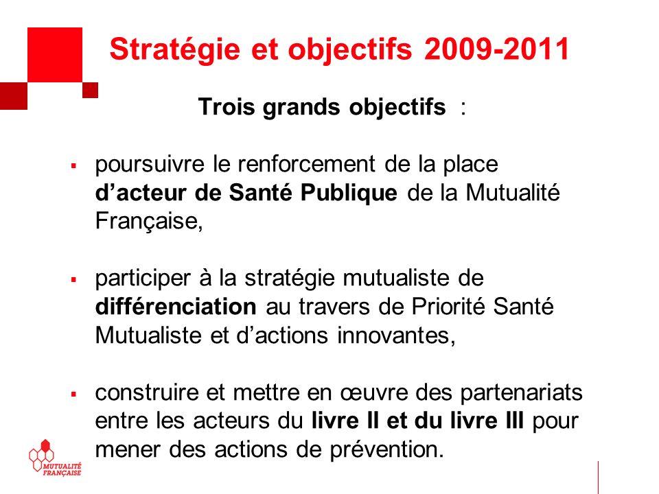 Stratégie et objectifs 2009-2011 Trois grands objectifs : poursuivre le renforcement de la place dacteur de Santé Publique de la Mutualité Française,