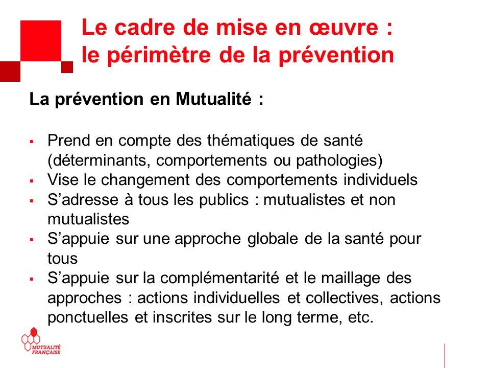Le cadre de mise en œuvre : le périmètre de la prévention La prévention en Mutualité : Prend en compte des thématiques de santé (déterminants, comport