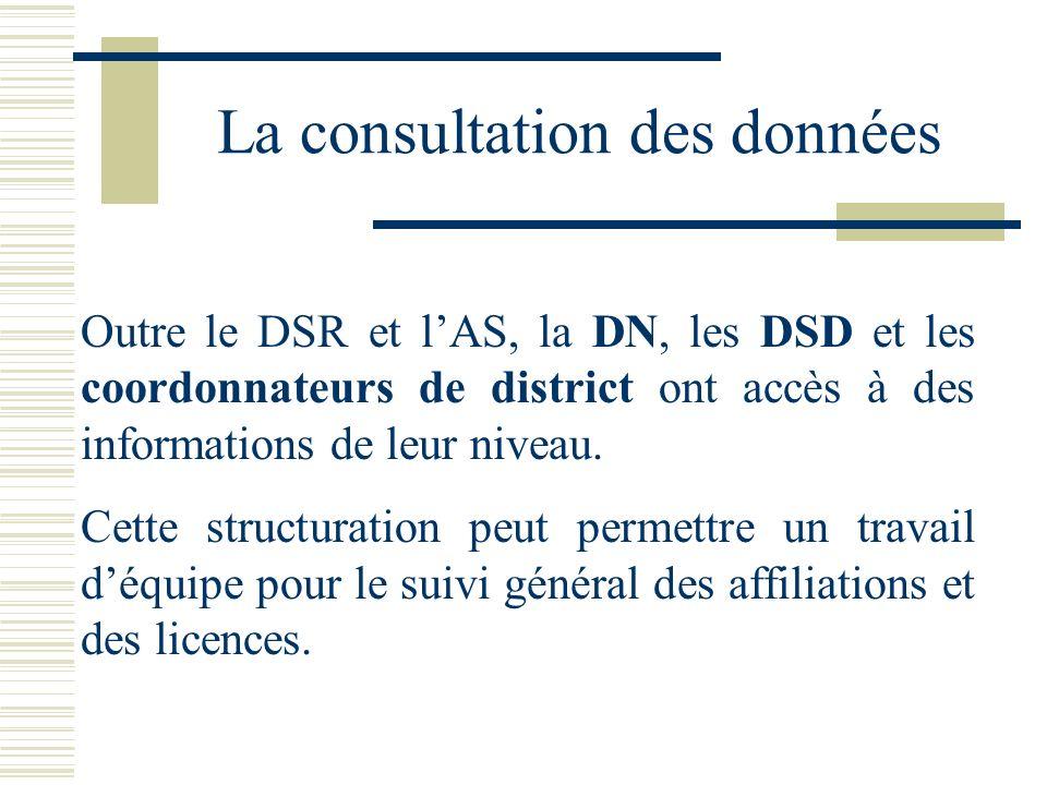 La consultation des données Outre le DSR et lAS, la DN, les DSD et les coordonnateurs de district ont accès à des informations de leur niveau.