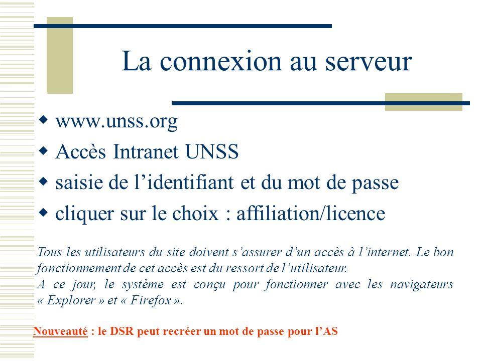 La connexion au serveur www.unss.org Accès Intranet UNSS saisie de lidentifiant et du mot de passe cliquer sur le choix : affiliation/licence Tous les utilisateurs du site doivent sassurer dun accès à linternet.