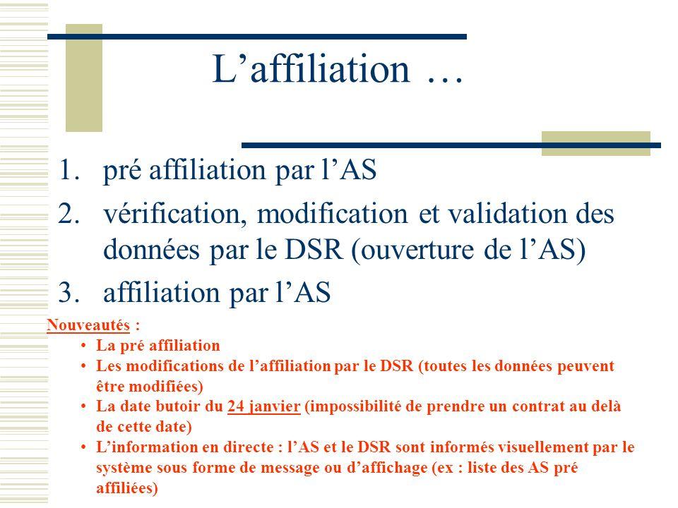 Laffiliation … 1.pré affiliation par lAS 2.vérification, modification et validation des données par le DSR (ouverture de lAS) 3.affiliation par lAS Nouveautés : La pré affiliation Les modifications de laffiliation par le DSR (toutes les données peuvent être modifiées) La date butoir du 24 janvier (impossibilité de prendre un contrat au delà de cette date) Linformation en directe : lAS et le DSR sont informés visuellement par le système sous forme de message ou daffichage (ex : liste des AS pré affiliées)
