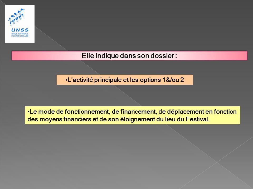 Elle indique dans son dossier : Lactivité principale et les options 1&/ou 2 Le mode de fonctionnement, de financement, de déplacement en fonction des moyens financiers et de son éloignement du lieu du Festival.
