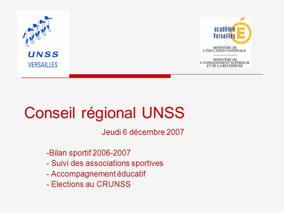 Conseil régional UNSS Jeudi 6 décembre 2007 -Bilan sportif 2006-2007 - Suivi des associations sportives - Accompagnement éducatif - Elections au CRUNS