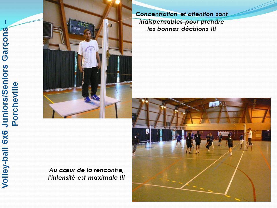 Volley-ball 6x6 Juniors/Seniors Filles – Magnanville Le rôle du Jeune Arbitre UNSS est crucial.
